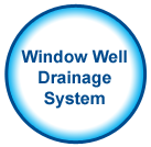 Window Well Drainage System