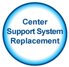 Center Support System Replacement